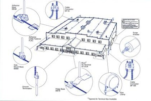 Schematics For Surge Suppression Image - Boston Lightning Rod Co., Inc.
